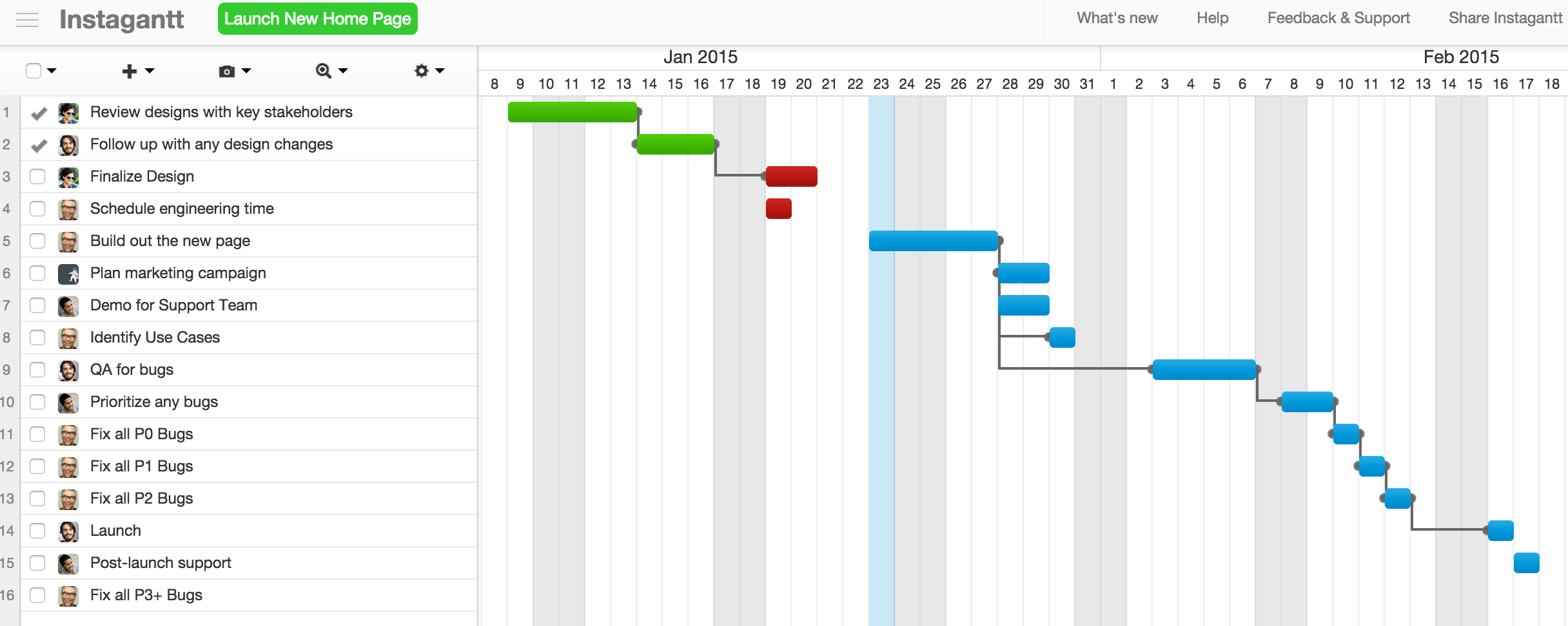 Gantt chart with Asana tasks