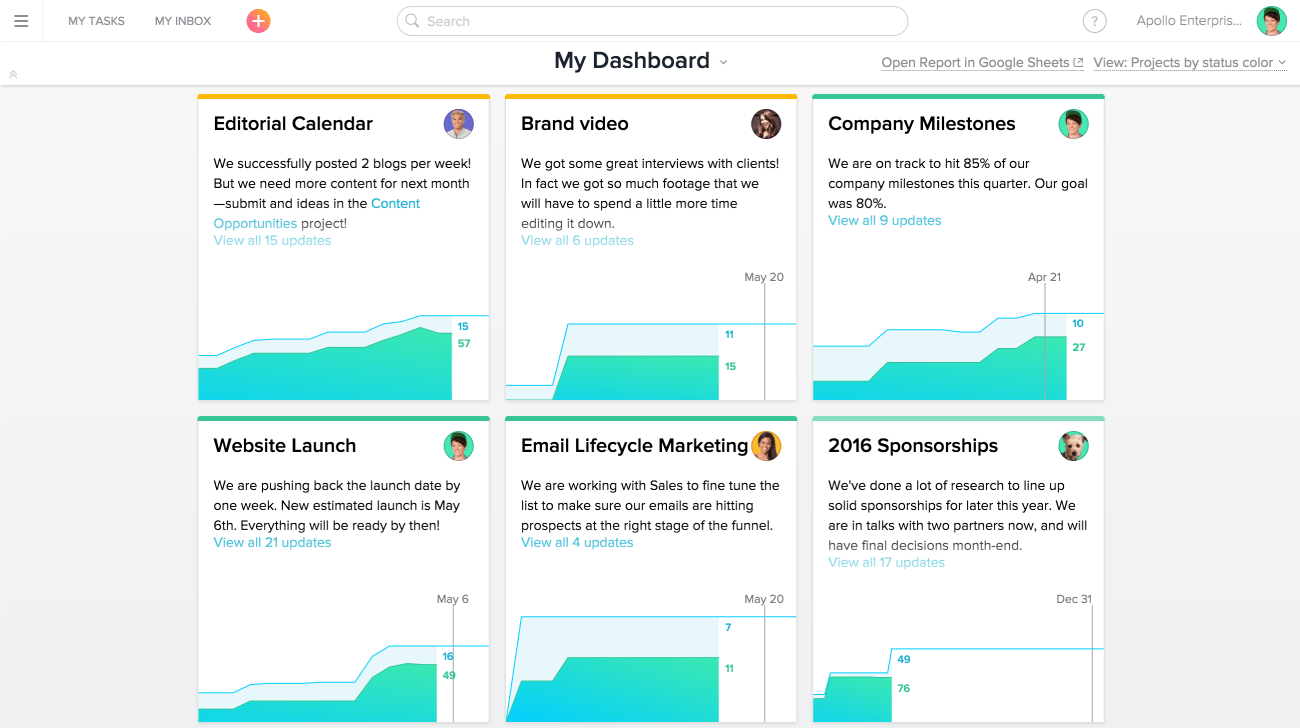 Mein Dashboard in Asana