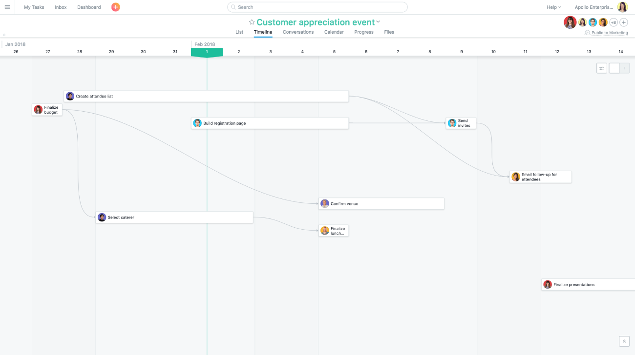 Asana Timeline is like a Gantt chart-style view to help you plan and hit your deadlines