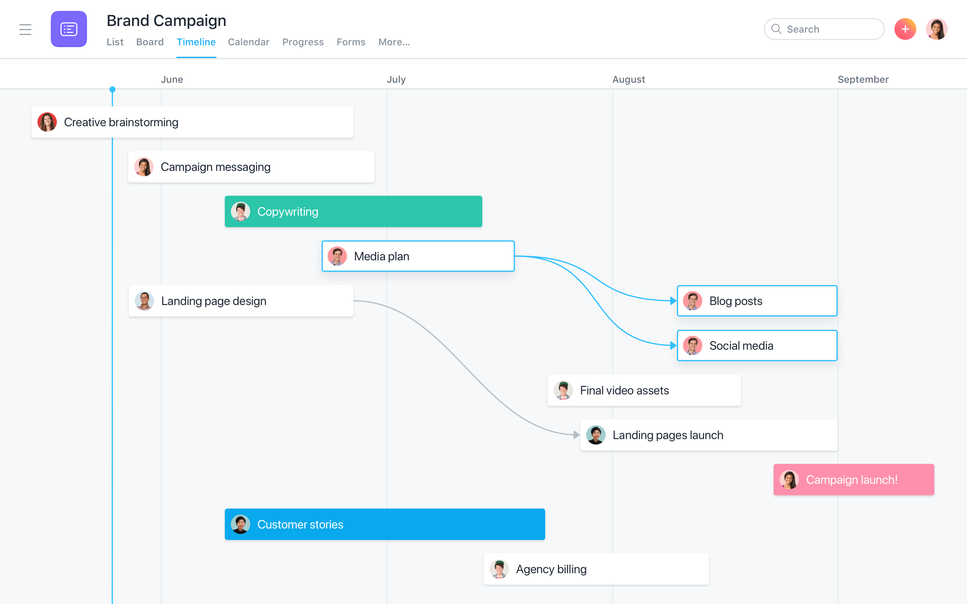 Timeline project management