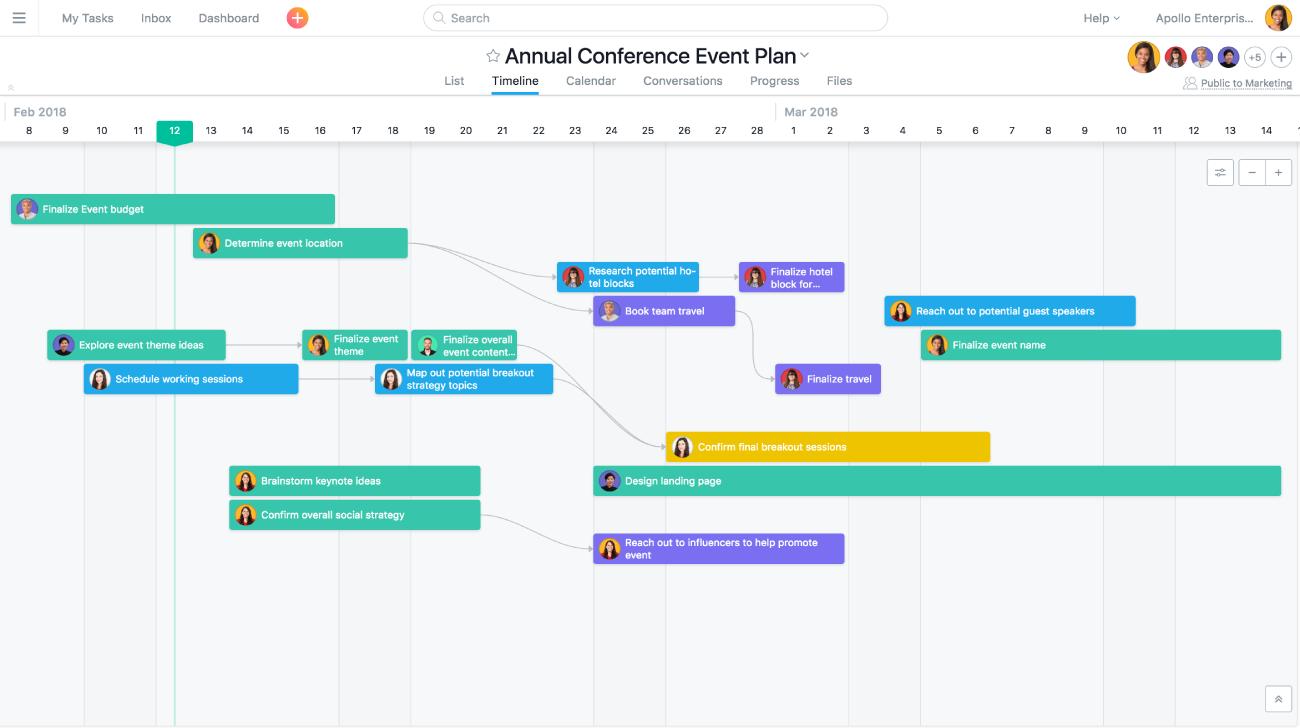 Cuando el plan de tu proyecto esté listo, comparte todo el plan con las personas interesadas de toda la organización