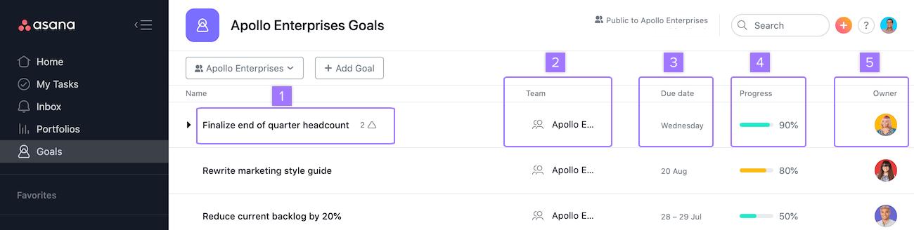 Add Goal step 2