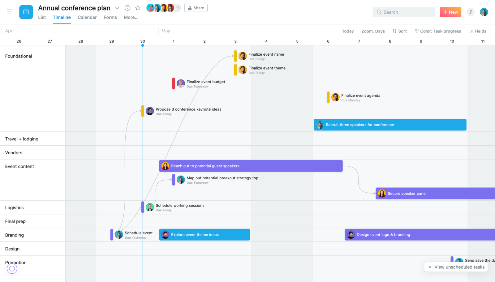 Asana Timeline: what it is & how to use it | Product guide · Asana