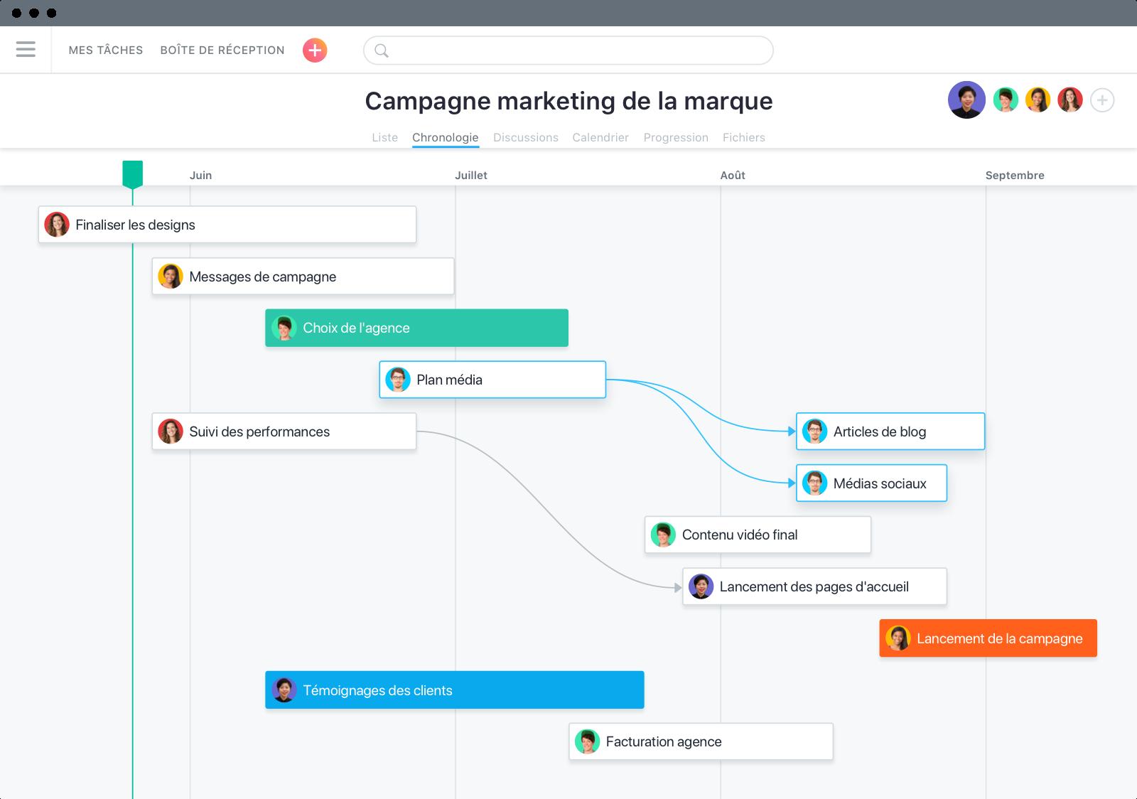 Une meilleure gestion de vos campagnes marketing
