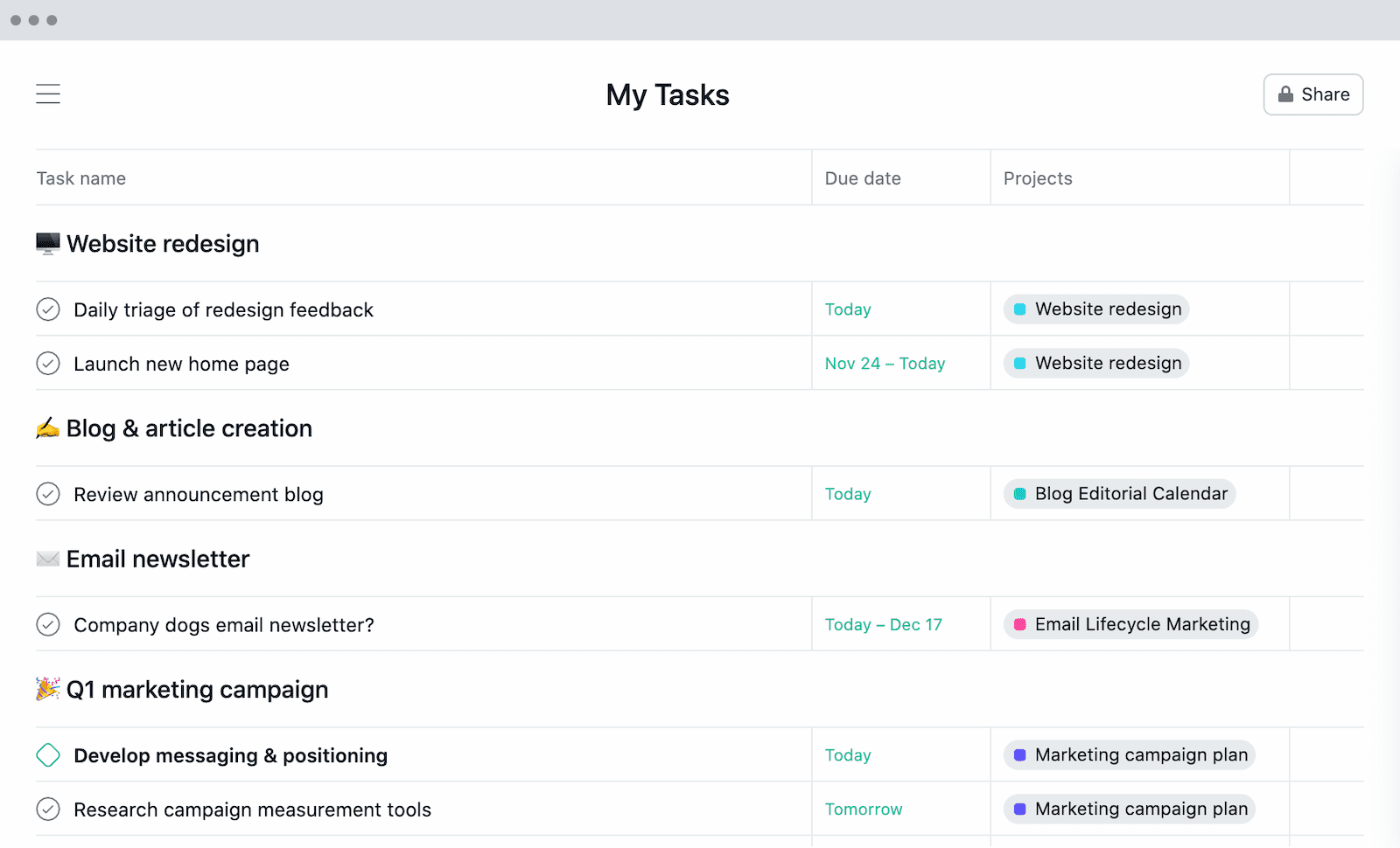 Asana to do list project