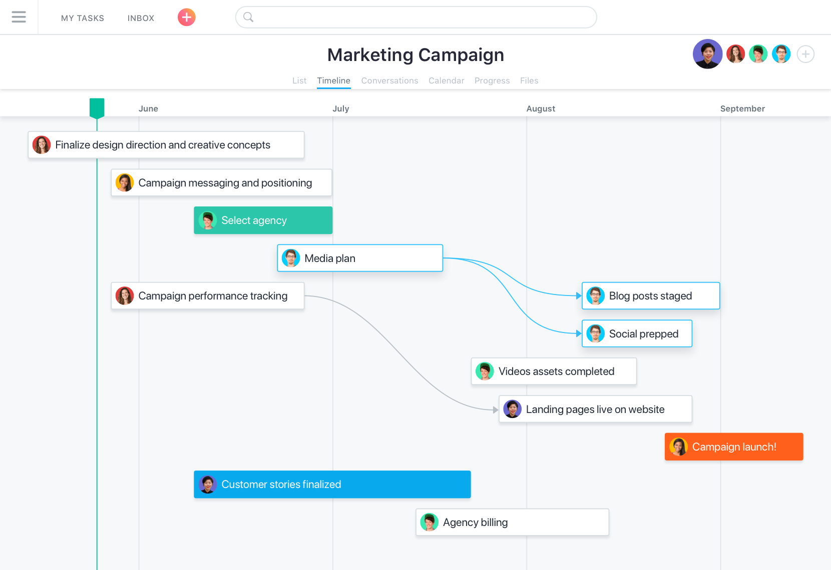 Chronologie de campagne marketing