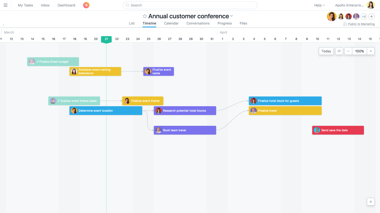 El Cronograma en Asana es una vista con formato de diagrama de Gantt, pero es mejor porque está conectado a todo tu trabajo. Úsalo para planificar y gestionar tus proyectos con fechas límite