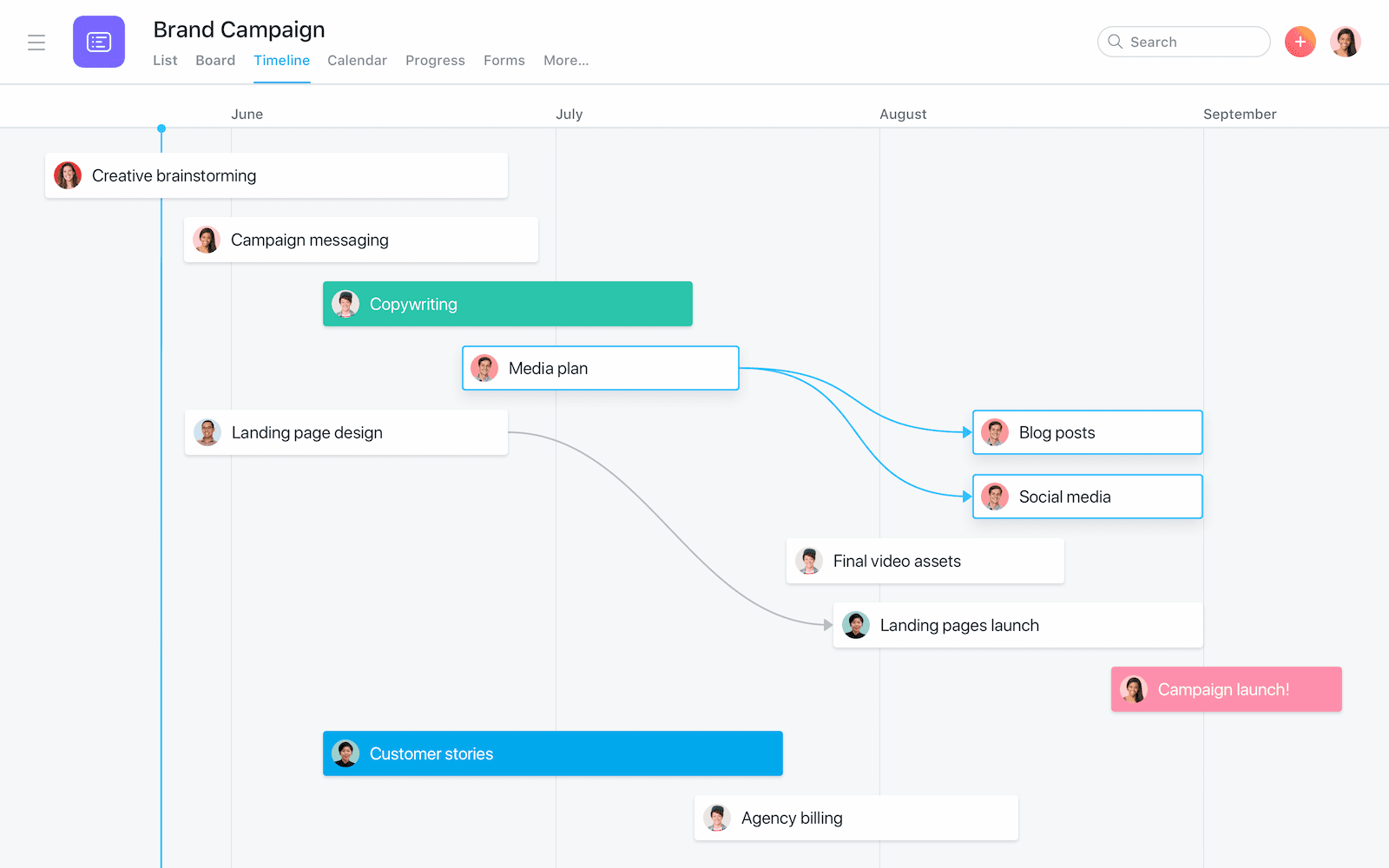 Gantt-Diagramm-Zeitleistenansicht bei Asana