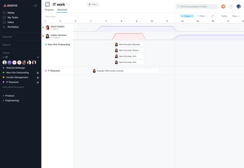 Captura de tela ao usar a Gestão de recursos para ver o colega de equipe que está sobrecarregado e redistribuir o seu trabalho