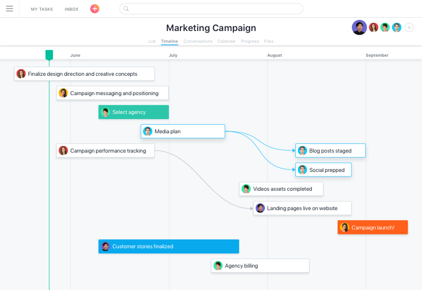 screenshot of marketing campaign Asana timeline
