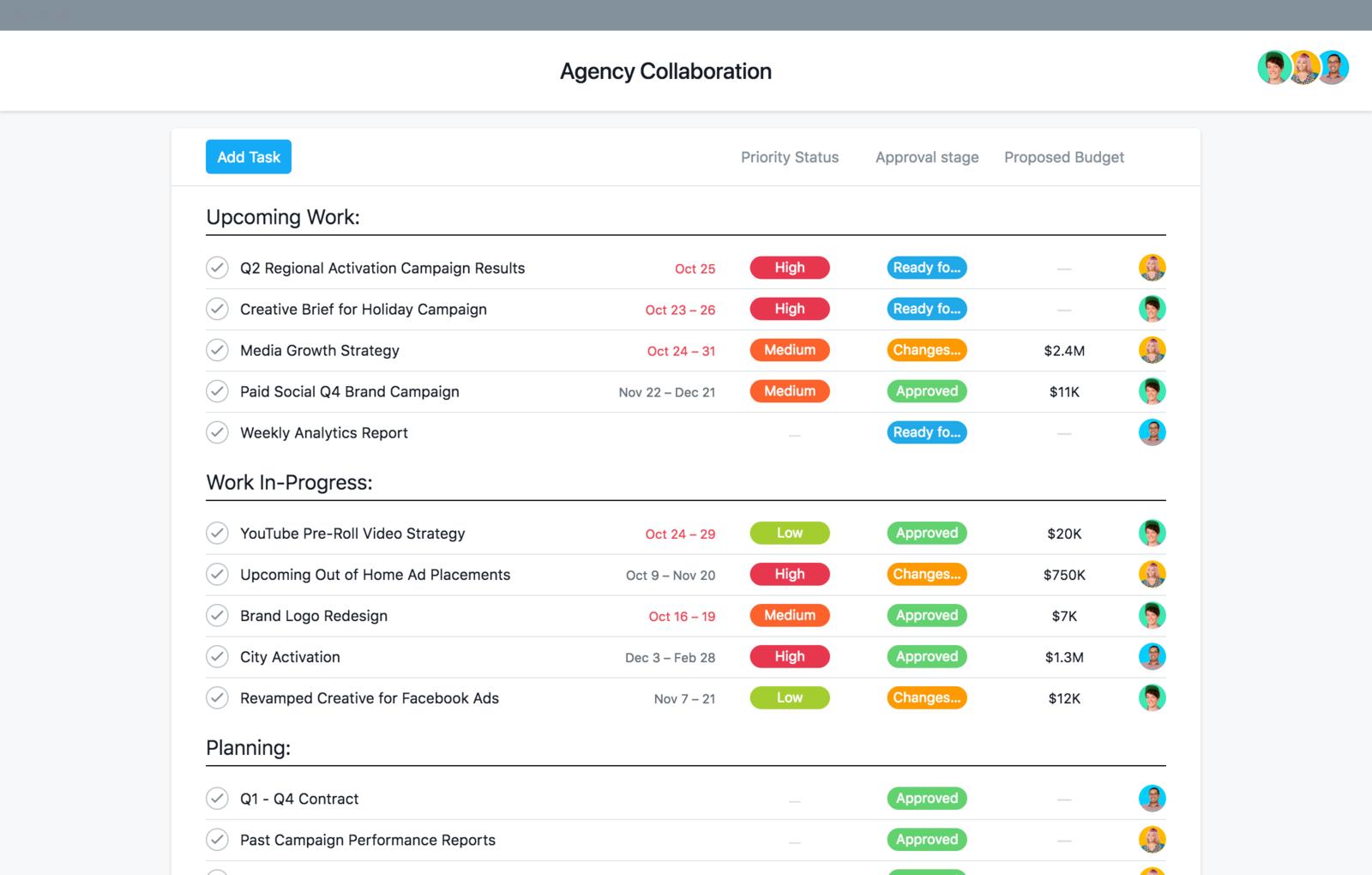 Modelo de colaboração de agências
