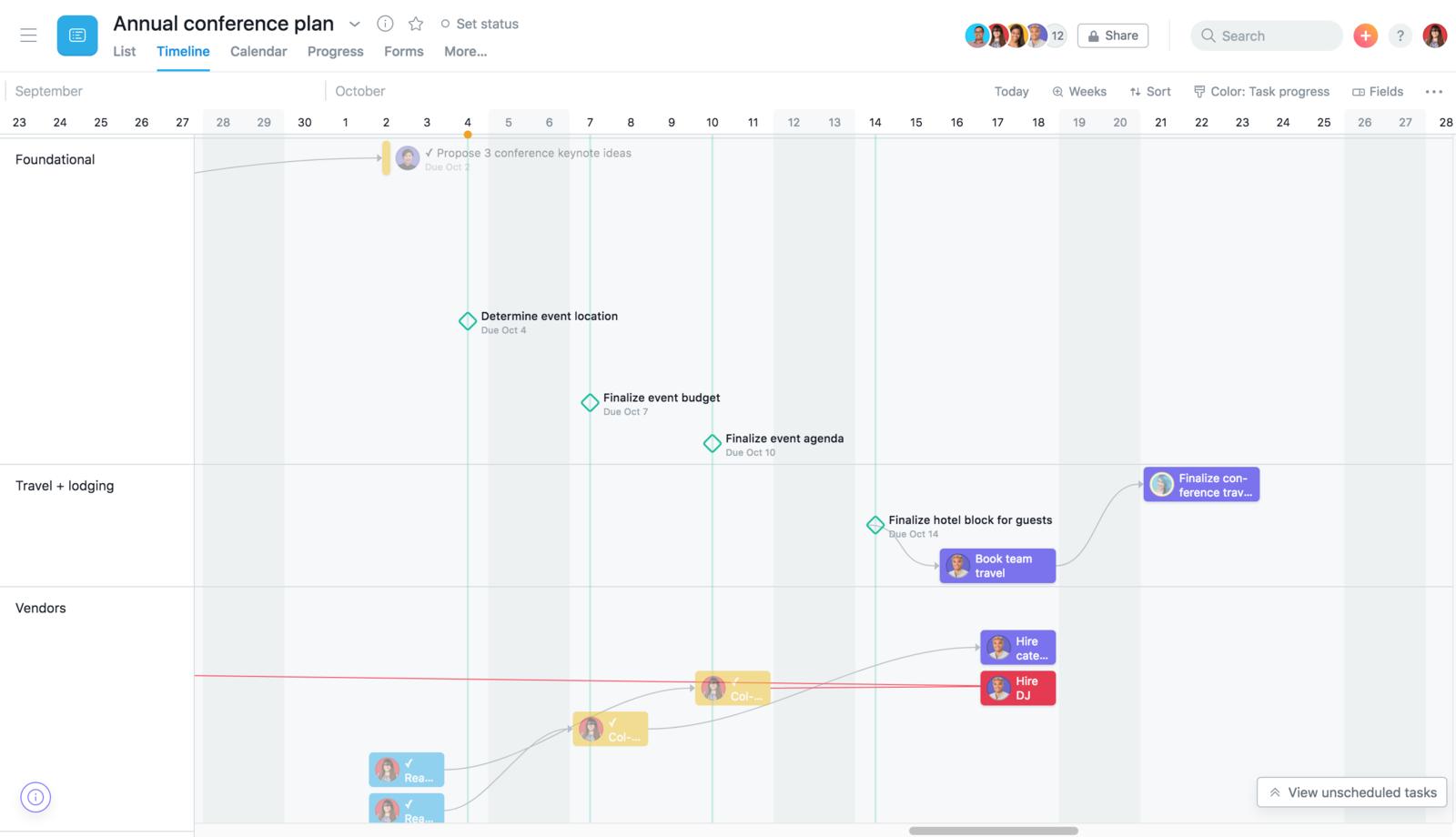 Asana のタイムラインはガントチャート式ビューに似ていますが、すべての仕事がつながっているため、それより使いやすいものになっています。タイムラインを期日のあるプロジェクトの計画および管理に利用します