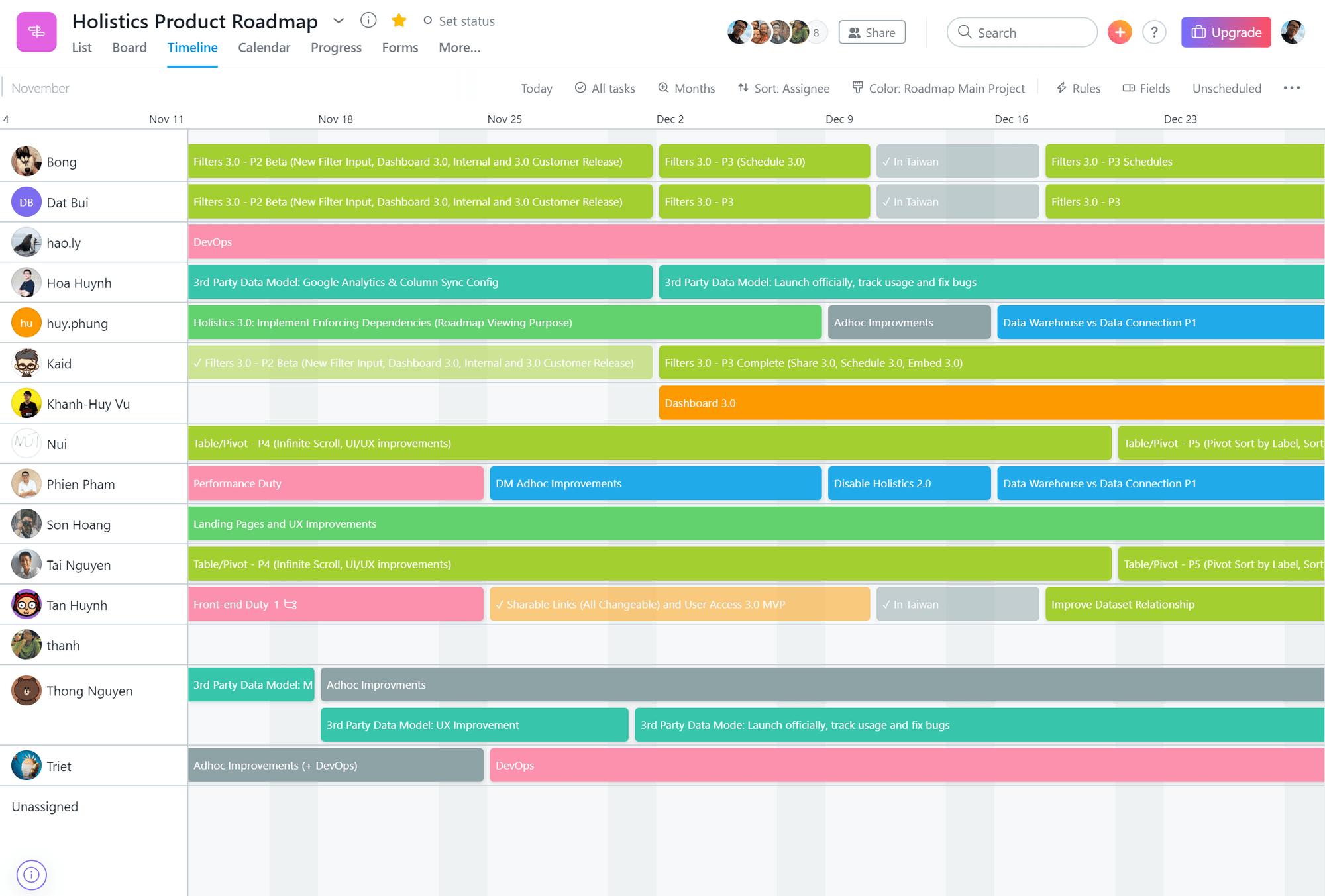 Holistics Asana product roadmap