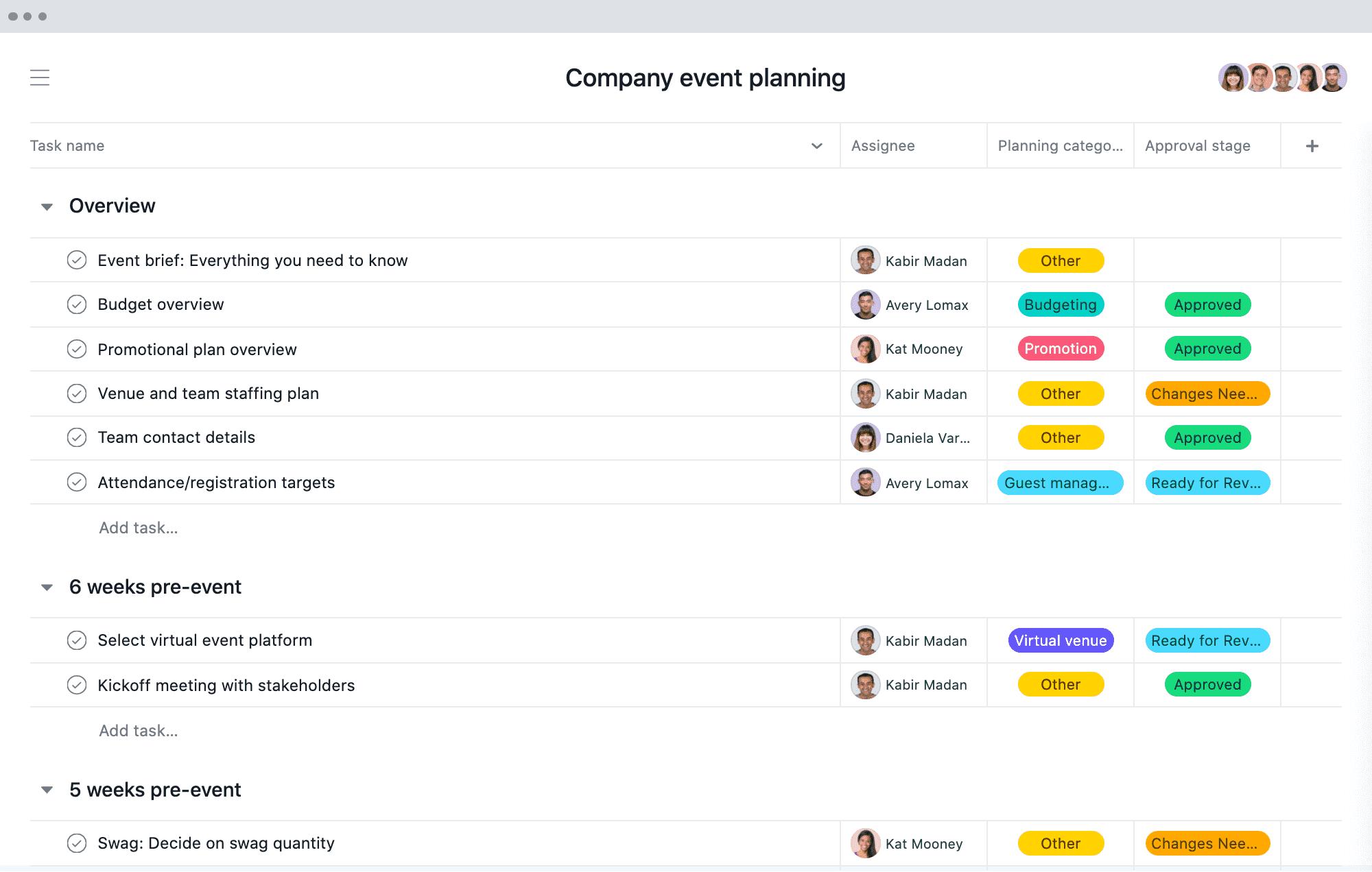 Entregas de proyectos para planificación de eventos empresariales