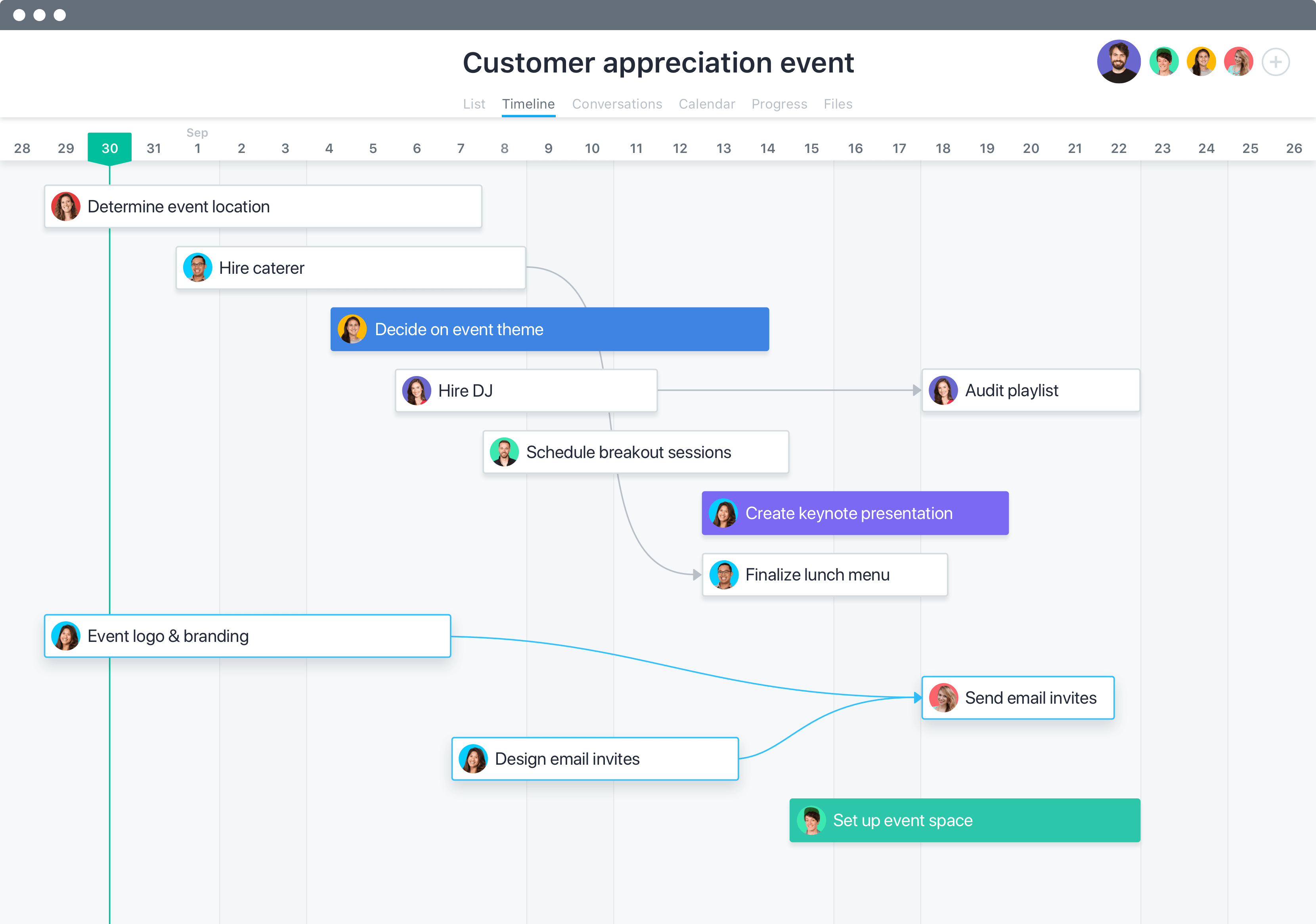 Event appreciation timeline in Asana