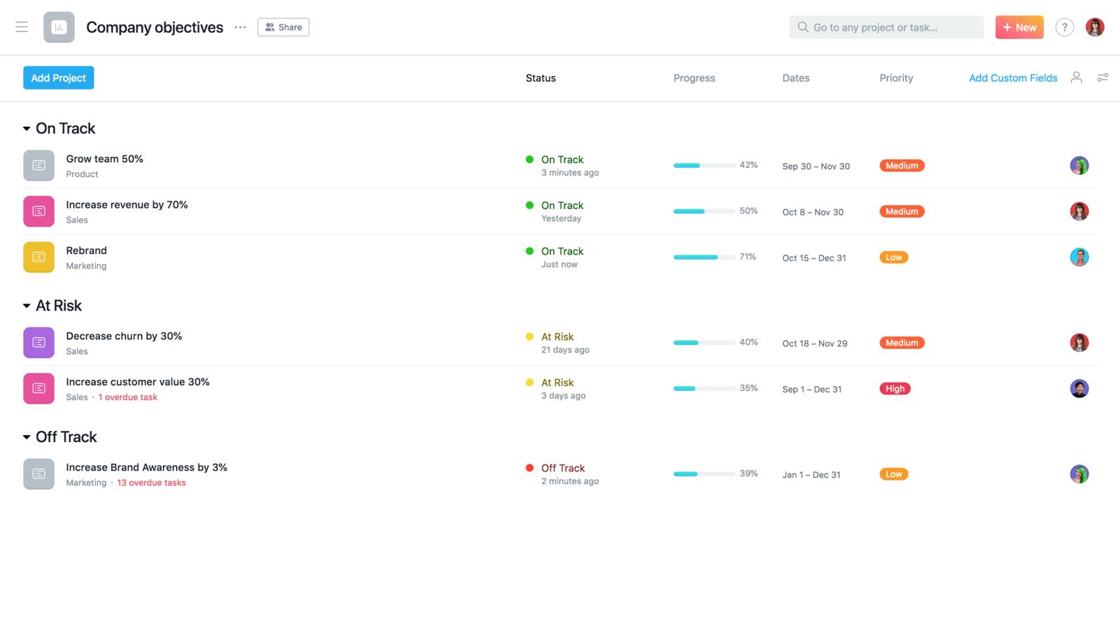 ポートフォリオは主なイニシアチブやチームのすべてのプロジェクトを 1 か所で追跡するための最適な手段