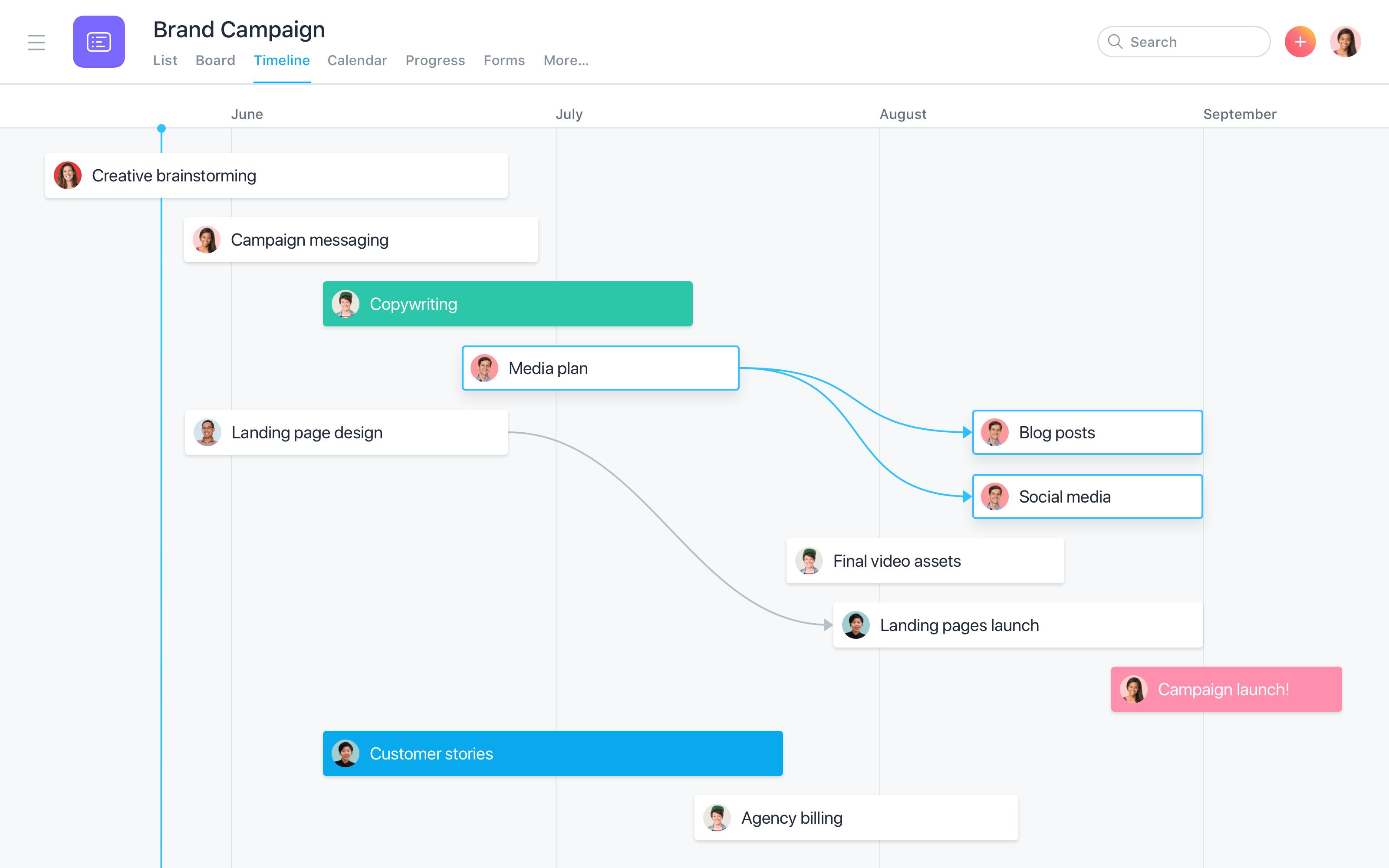 La vue Chronologie d'Asana vous permet de planifier vos projets.