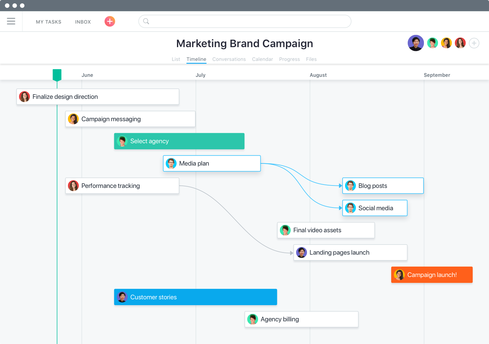 Manage your marketing campaign