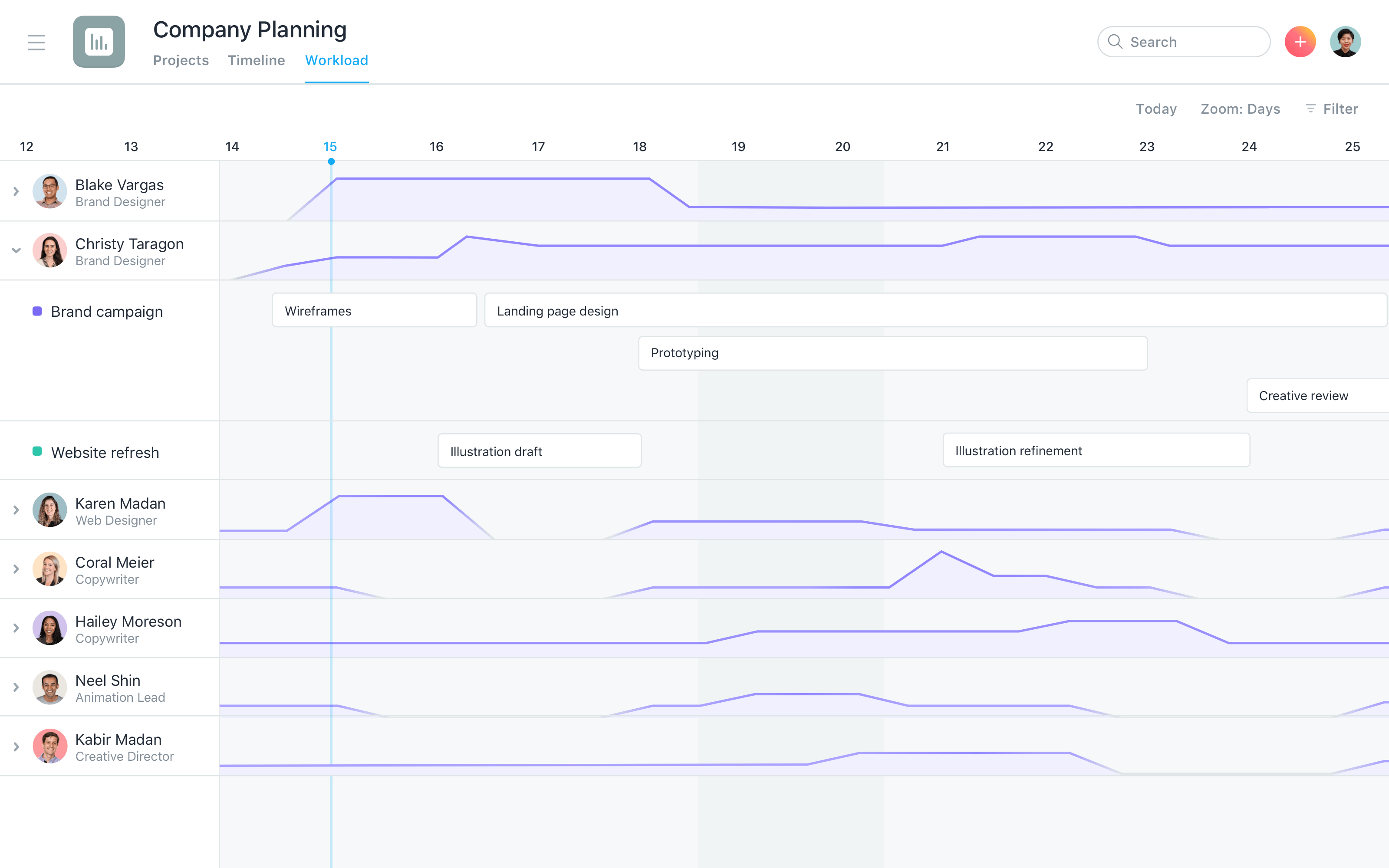 Asana workload management