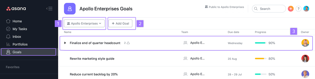 SCREENSHOT of the Goals feature in Asana showing three organization-wide goals, with the goal creation button highlighted to show users where to click to create a goal