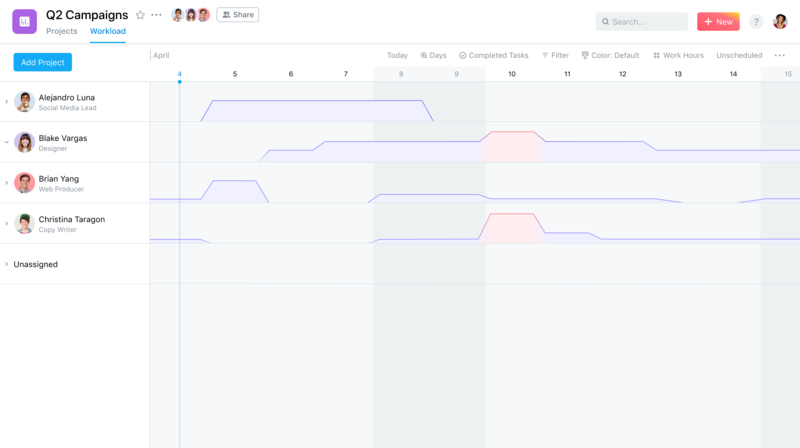SCREENSHOT of work being rebalanced between assignees in Workload view
