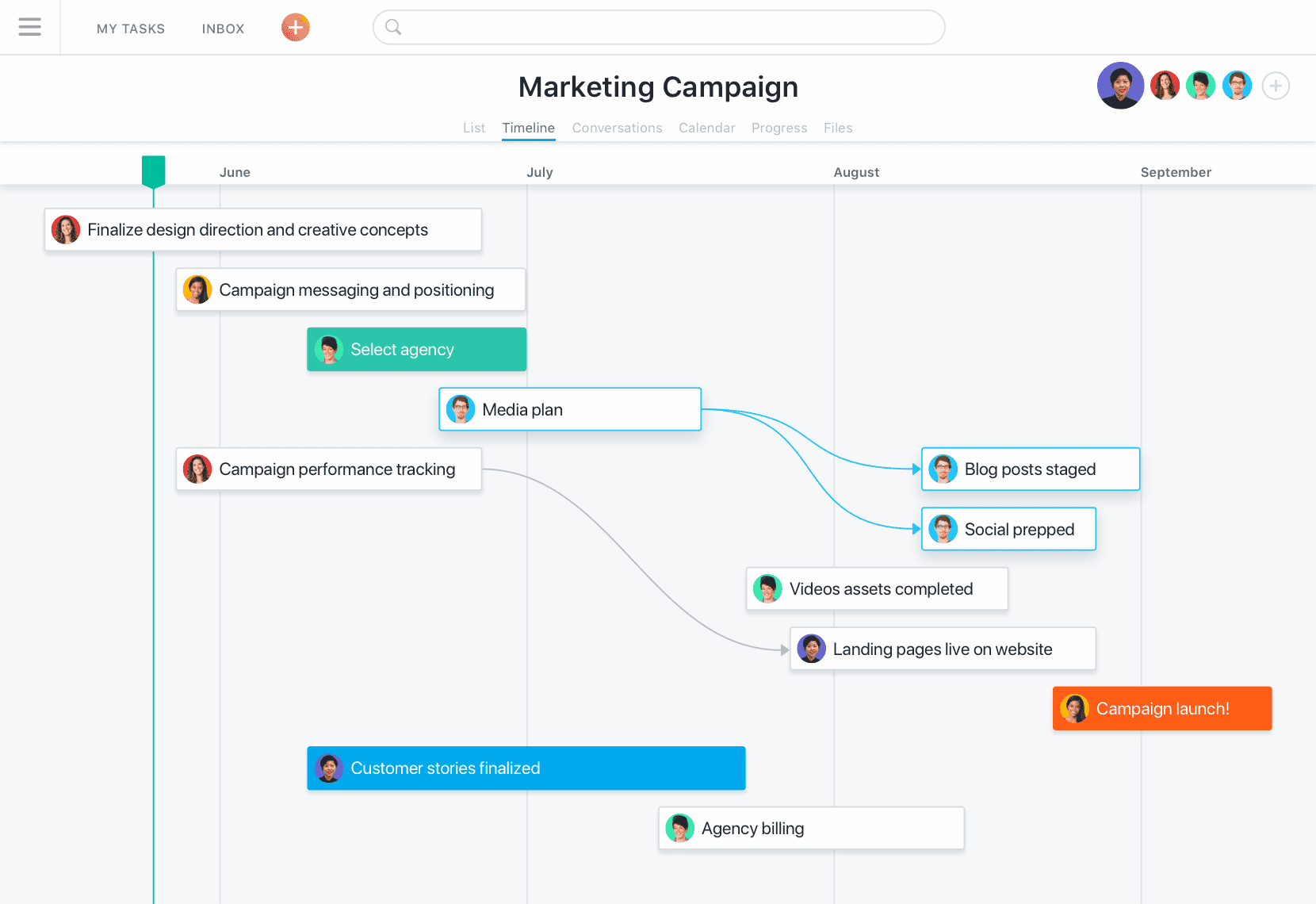 La vista de Cronograma de Asana para campañas de marketing