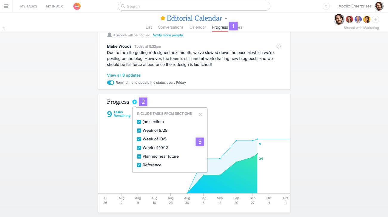 filter progress chart