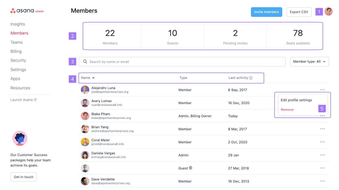 Managing Members