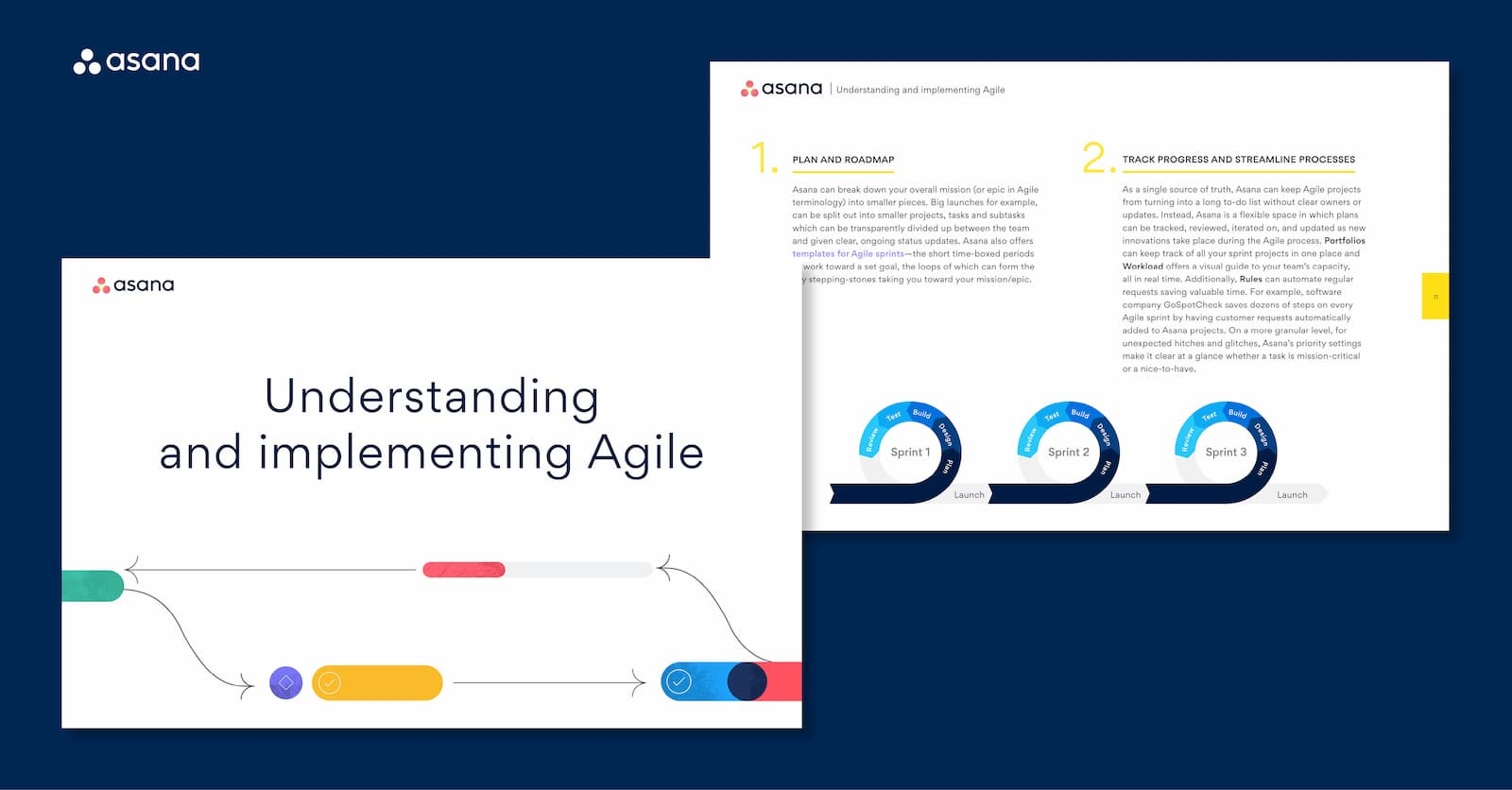 Understanding and implementing Agile