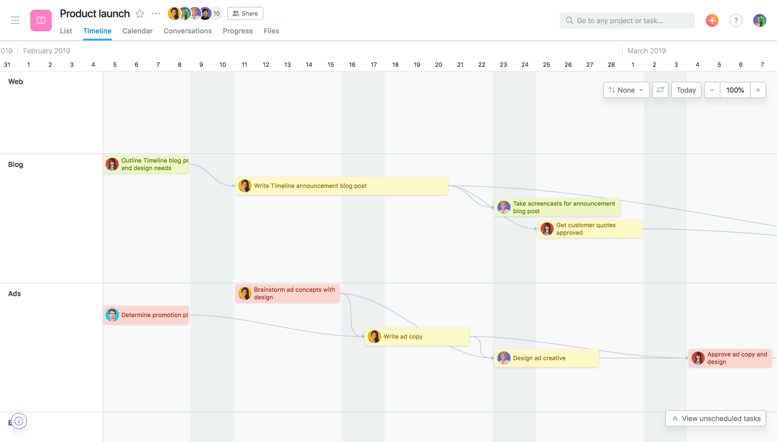 Example project plan with Asana Timeline, a Gantt chart style view