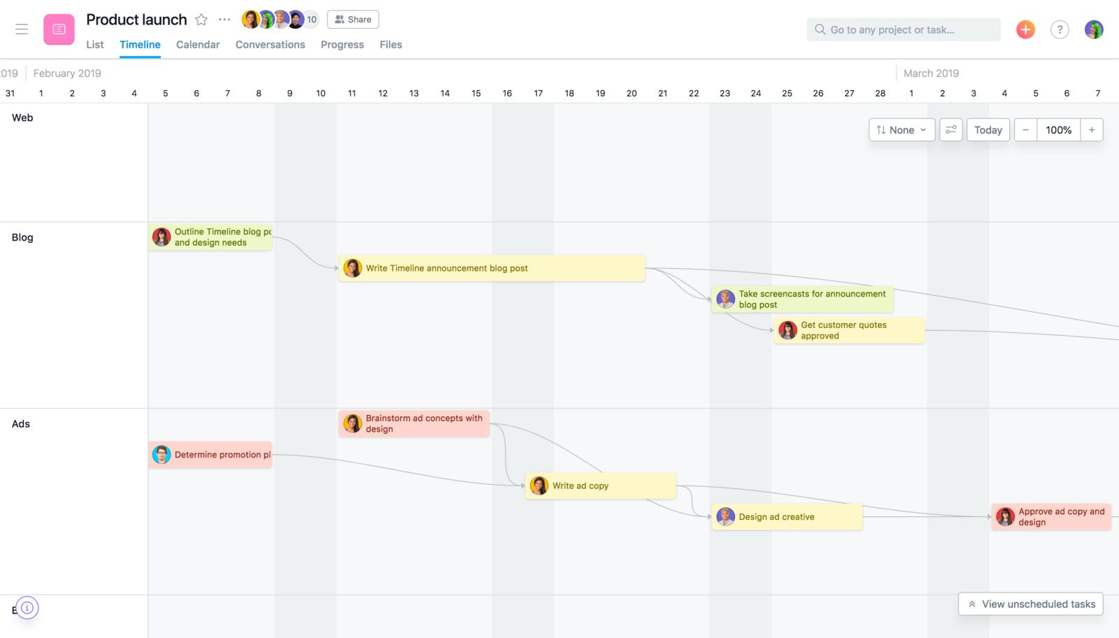 Asana のタイムラインはガントチャート式ビューと同じですが、全ての仕事がつながっているため、それより使いやすいものになっています。期日のあるプロジェクトの計画および管理に利用します