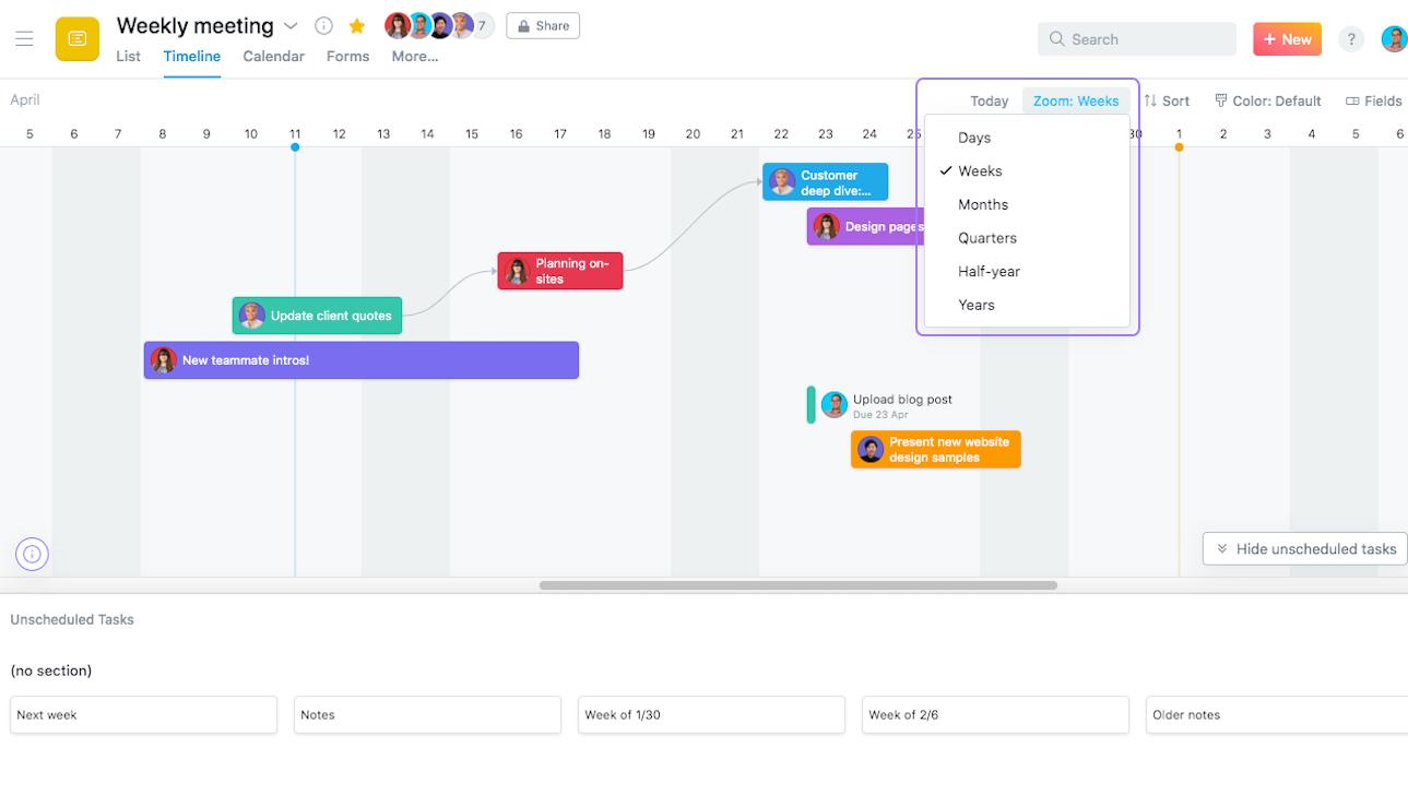 Zoom arrière sur la chronologie pour voir le plan de projet sur une période de six à neuf mois