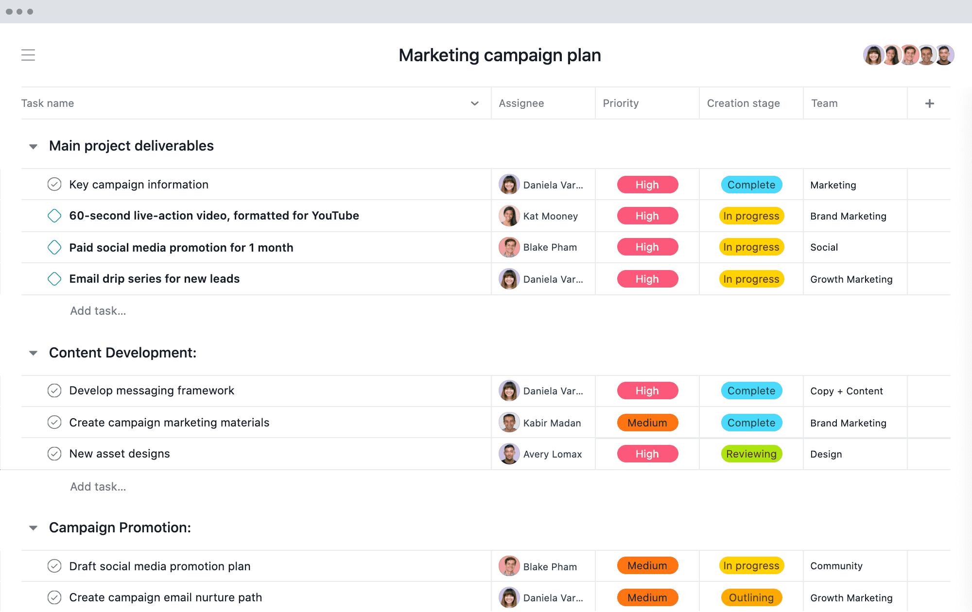 Entregas de proyectos para planes de campañas de marketing